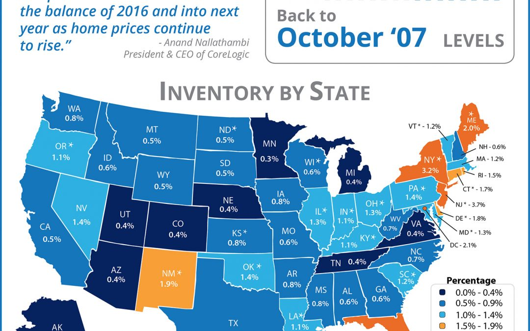 Foreclosure Rate Drops to New Post-Crisis Low [INFOGRAPHIC]